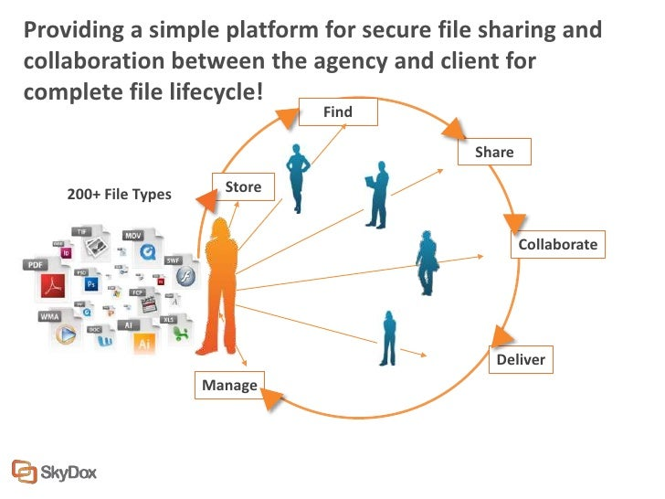 Providing a simple platform for secure file sharing andcollaboration between the agency and client forcomplete file lifecy...