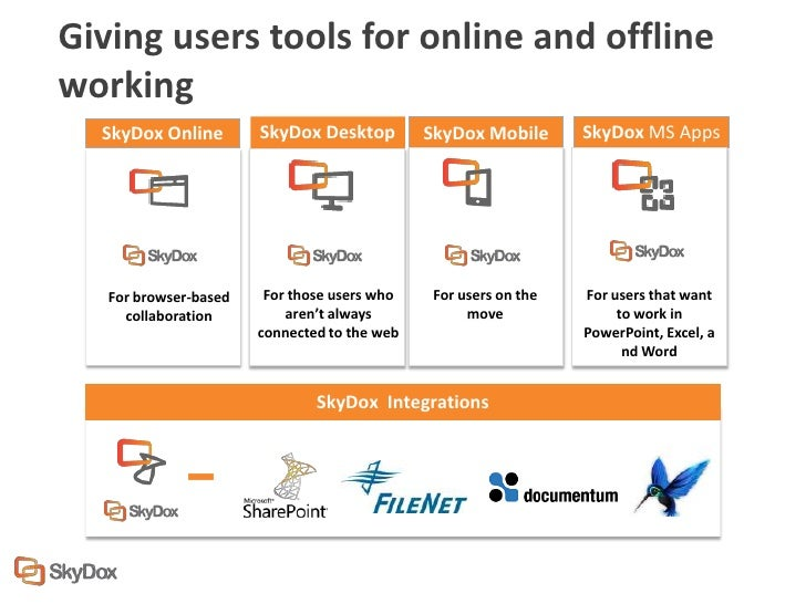 Giving users tools for online and offlineworking  SkyDox Online        SkyDox Desktop         SkyDox Mobile       SkyDox M...