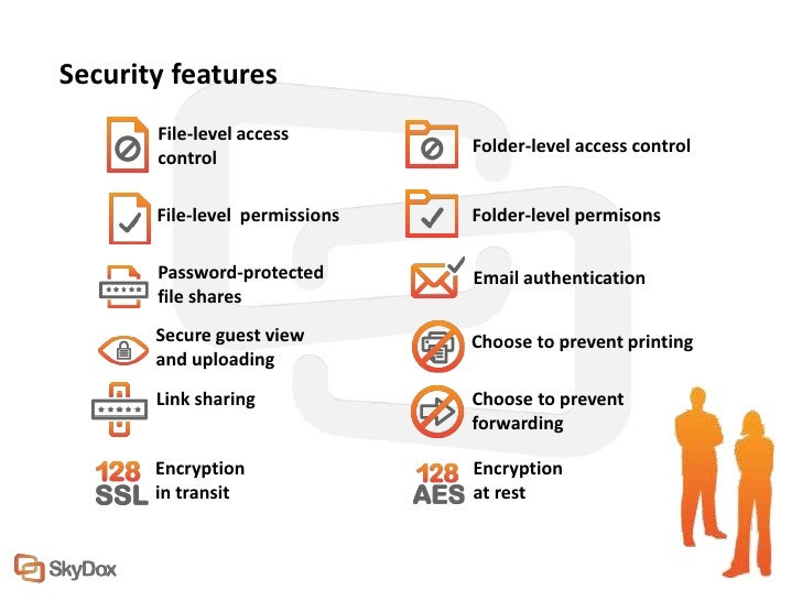 Security features       File-level access                                Folder-level access control       control       F...