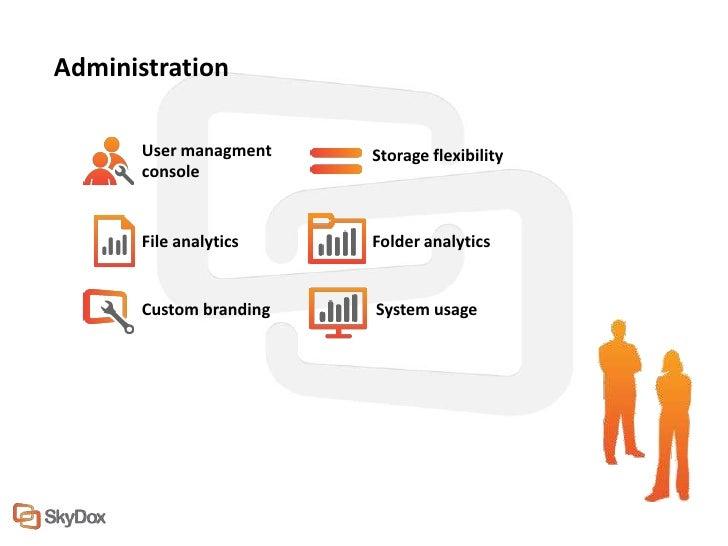 Administration       User managment    Storage flexibility       console       File analytics    Folder analytics       Cu...