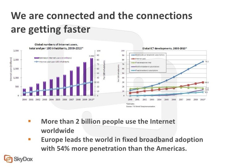 We are connected and the connectionsare getting faster      More than 2 billion people use the Internet       worldwide  ...