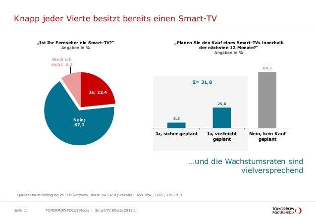 """Knapp jeder Vierte besitzt bereits einen Smart-TV …und die Wachstumsraten sind vielversprechend Seite 11 """"Planen Sie den K..."""
