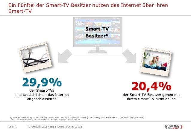 Ein Fünftel der Smart-TV Besitzer nutzen das Internet über ihren Smart-TV Seite 15 TOMORROW FOCUS Media | Smart-TV Effects...