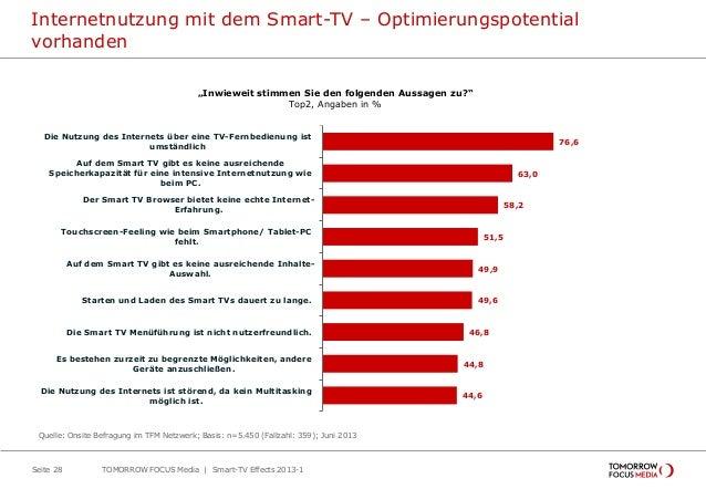 Internetnutzung mit dem Smart-TV – Optimierungspotential vorhanden TOMORROW FOCUS Media | Smart-TV Effects 2013-1Seite 28 ...