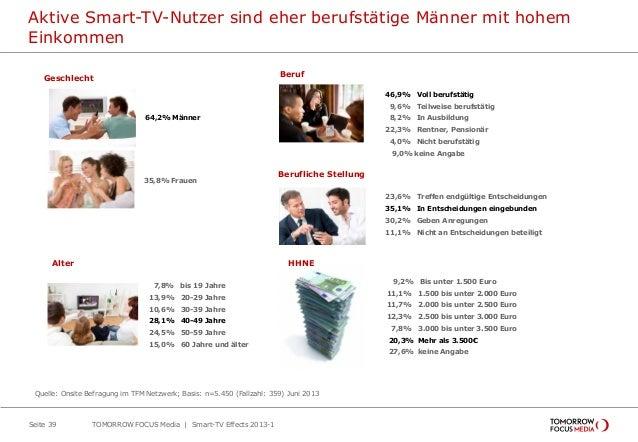Aktive Smart-TV-Nutzer sind eher berufstätige Männer mit hohem Einkommen Seite 39 64,2% Männer 46,9% Voll berufstätig 9,6%...
