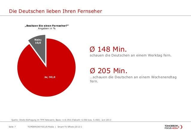 """Die Deutschen lieben Ihren Fernseher Seite 7 """"Besitzen Sie einen Fernseher?"""" Angaben in % Quelle: Onsite Befragung im TFM ..."""