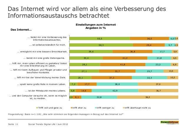 Das Internet wird vor allem als eine Verbesserung des Informationsaustauschs betrachtet Seite 11 Social Trends Digital Lif...