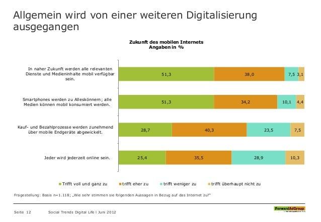 Allgemein wird von einer weiteren Digitalisierung ausgegangen Seite 12 Social Trends Digital Life l Juni 2012 51,3 51,3 28...