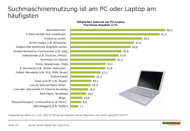 Suchmaschinennutzung ist am PC oder Laptop am häufigsten Seite 22 Social Trends Digital Life l Juni 2012 86,3 81,2 65,4 57...
