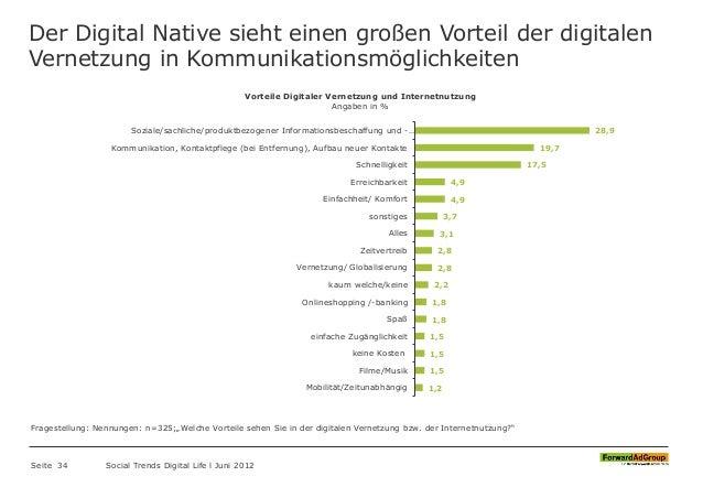Der Digital Native sieht einen großen Vorteil der digitalen Vernetzung in Kommunikationsmöglichkeiten Seite 34 Social Tren...