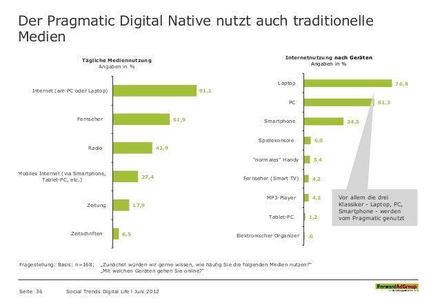 Der Pragmatic Digital Native nutzt auch traditionelle Medien Seite 36 Social Trends Digital Life l Juni 2012 76,8 61,3 34,...