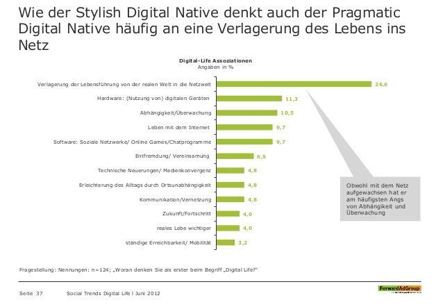 Wie der Stylish Digital Native denkt auch der Pragmatic Digital Native häufig an eine Verlagerung des Lebens ins Netz Seit...