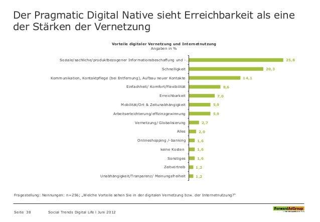 Der Pragmatic Digital Native sieht Erreichbarkeit als eine der Stärken der Vernetzung Seite 38 Social Trends Digital Life ...