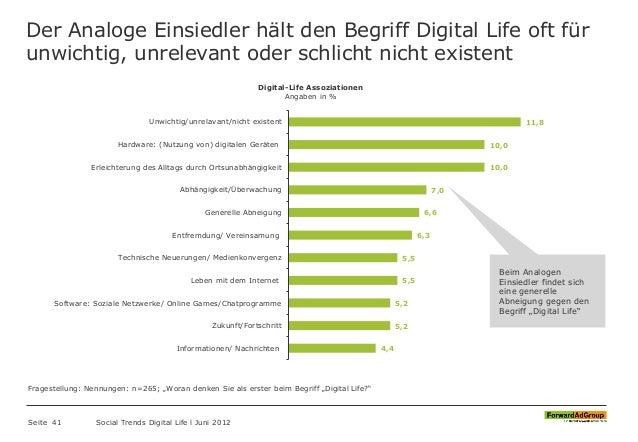 Der Analoge Einsiedler hält den Begriff Digital Life oft für unwichtig, unrelevant oder schlicht nicht existent Seite 41 S...