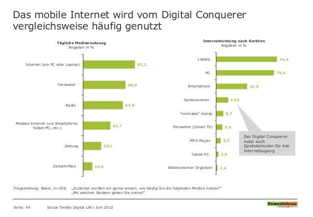 Das mobile Internet wird vom Digital Conquerer vergleichsweise häufig genutzt Seite 44 Social Trends Digital Life l Juni 2...