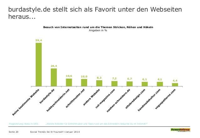 burdastyle.de stellt sich als Favorit unter den Webseiten heraus... Seite 20 Social Trends Do-It-Yourself l Januar 2014 59...