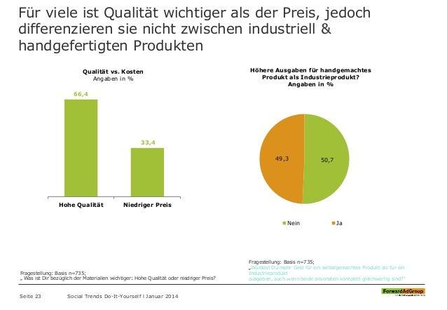 Für viele ist Qualität wichtiger als der Preis, jedoch differenzieren sie nicht zwischen industriell & handgefertigten Pro...
