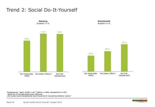 Trend 2: Social Do-It-Yourself Seite 44 Social Trends Do-It-Yourself l Januar 2014 58,2 71,3 70,7 Der Kreativitäts- Muffel...