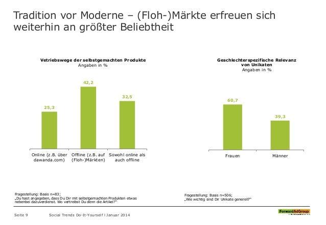 Tradition vor Moderne – (Floh-)Märkte erfreuen sich weiterhin an größter Beliebtheit Seite 9 Social Trends Do-It-Yourself ...