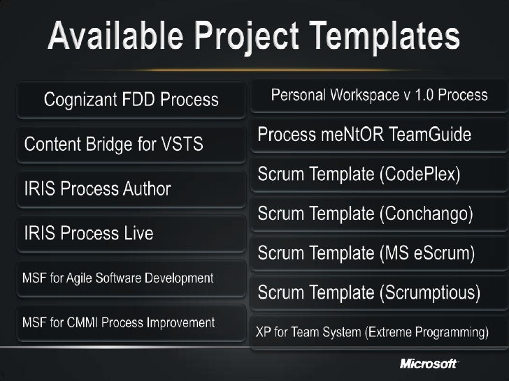 Tfs Project Templates. creating a team project using a custom ...