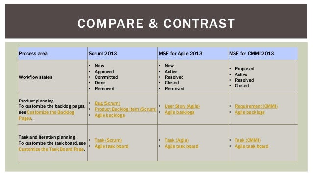 Tfs 2013 process template overview 15 compare contrast process maxwellsz
