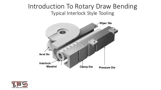 Intro to Rotary Draw Bending: An Engineer's Guide to Bending