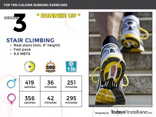 TOP TEN Calorie Burning Exercises