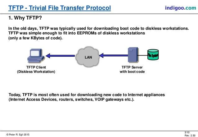 trivial file transfer protocol TFTP - Trivial File Transfer Protocol