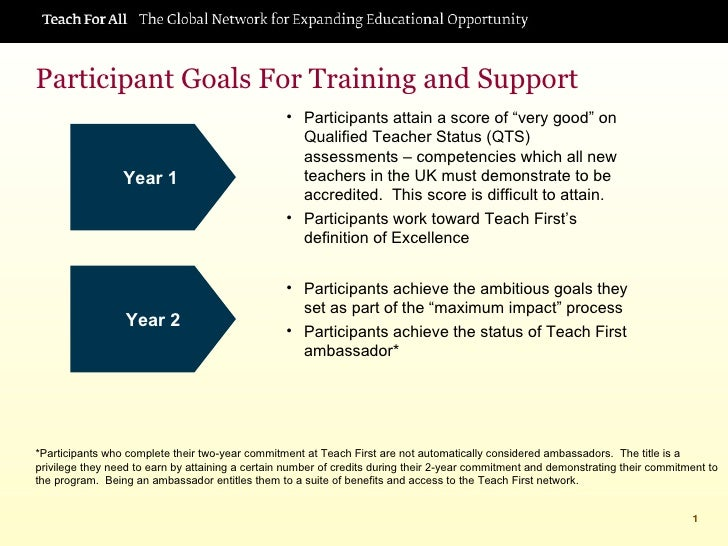 """Participant Goals For Training and Support  Year 1  Year 2 <ul><li>Participants attain a score of """"very good"""" on Qualified..."""