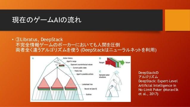 現在のゲームAIの流れ • ③Libratus, DeepStack 不完全情報ゲームのポーカーにおいても人間を圧倒 両者全く違うアルゴリズムを使う (DeepStackはニューラルネットを利用) DeepStackの アルゴリズム DeepS...