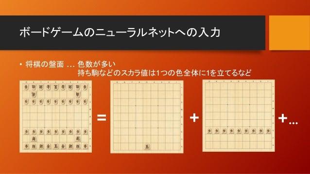 ボードゲームのニューラルネットへの入力 • 将棋の盤面 ... 色数が多い 持ち駒などのスカラ値は1つの色全体に1を立てるなど = + +…