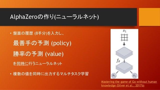 AlphaZeroの作り(ニューラルネット) • 盤面の履歴 (8手分)を入力し、 最善手の予測 (policy) 勝率の予測 (value) を同時に行うニューラルネット • 複数の値を同時に出力するマルチタスク学習 Mastering th...