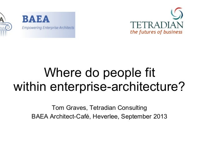 Where do people fit within enterprise-architecture? Tom Graves, Tetradian Consulting BAEA Architect-Café, Heverlee, Septem...