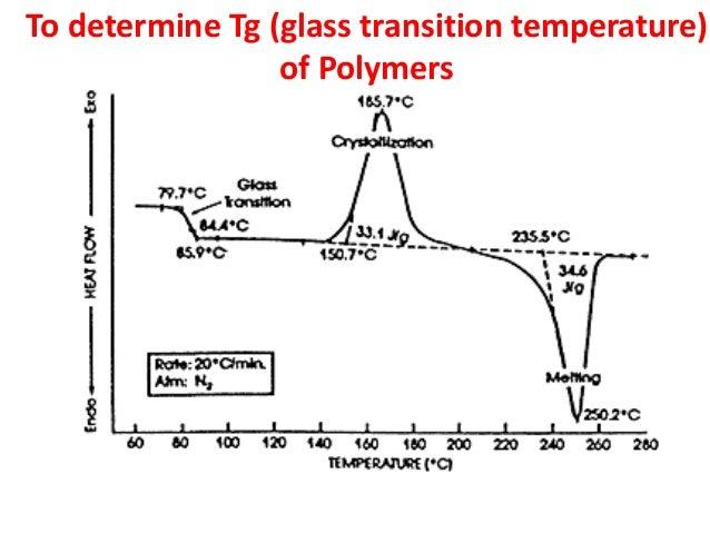 Thermal Analysis Tg Dta