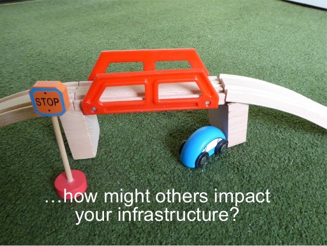 …how might others impact your infrastructure?