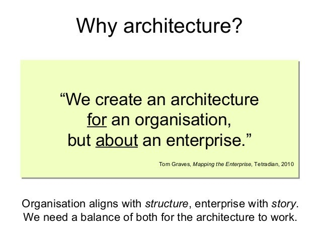"""""""We create an architecture for an organisation, but about an enterprise."""" """"We create an architecture for an organisation, ..."""