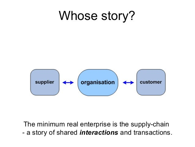 The minimum real enterprise is the supply-chain - a story of shared interactions and transactions. Whose story?
