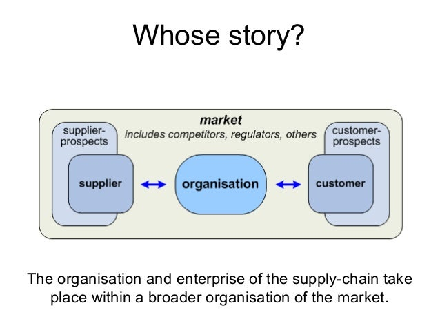 The organisation and enterprise of the supply-chain take place within a broader organisation of the market. Whose story?
