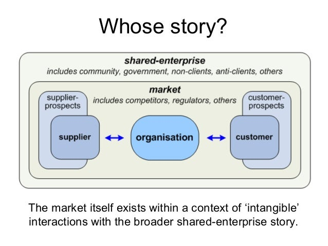 The market itself exists within a context of 'intangible' interactions with the broader shared-enterprise story. Whose sto...