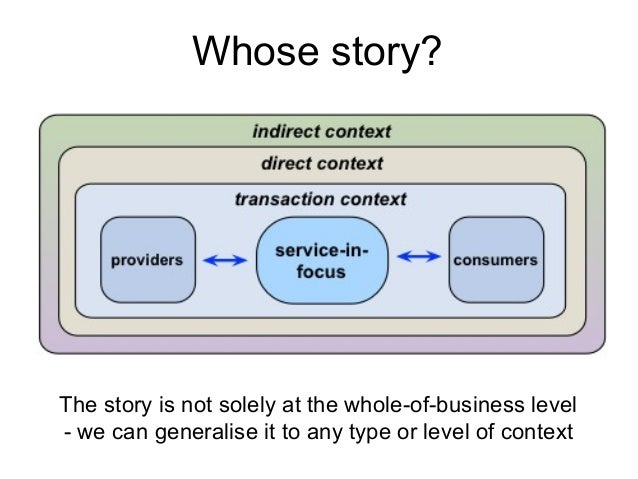 The story is not solely at the whole-of-business level - we can generalise it to any type or level of context Whose story?