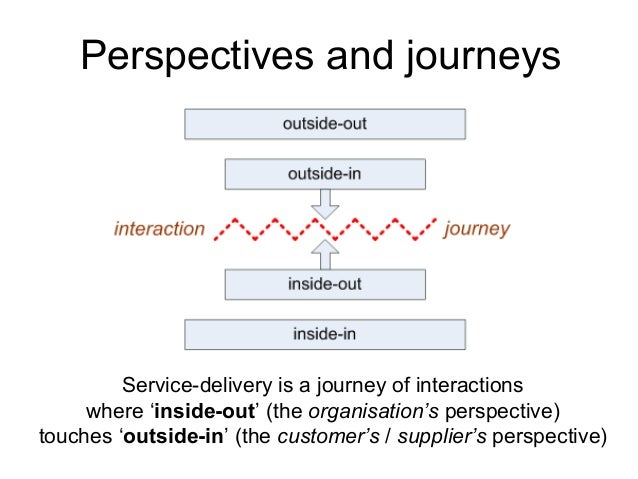 Perspectives and journeys Service-delivery is a journey of interactions where 'inside-out' (the organisation's perspective...