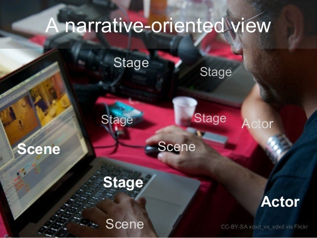 Stage CC-BY-SA xdxd_vs_xdxd via Flickr Scene Actor ActorStage Stage Stage A narrative-oriented view Scene Scene Stage