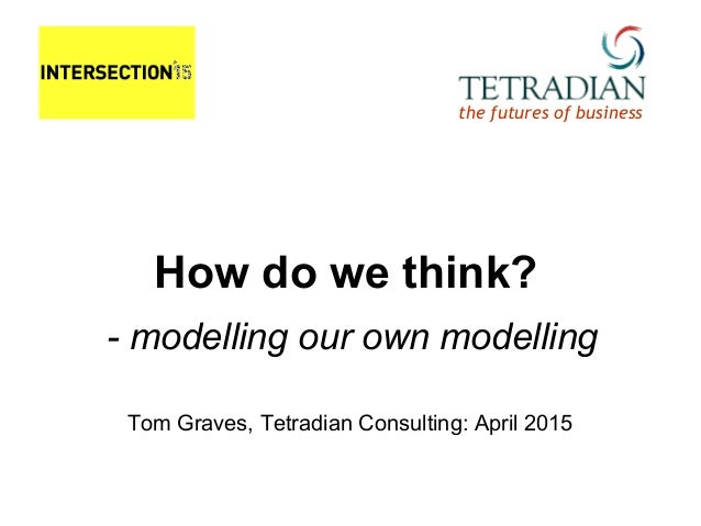How do we think? - modelling our own modelling Tom Graves, Tetradian Consulting: April 2015 the futures of business