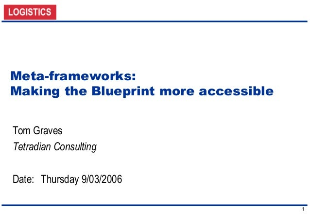 Metaframeworks making the blueprint more accessible 1 meta frameworks making the blueprint more accessible tom graves tetradian consulting date malvernweather Gallery