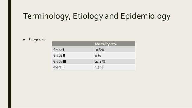 Terminology, Etiology and Epidemiology ■ Prognosis Mortality rate Grade I 0.6 % Grade II 0 % Grade III 21.4 % overall 1.7 %