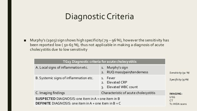 tg13: updated tokyo guidelines for acute cholecystitis, Skeleton