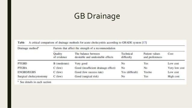GB Drainage
