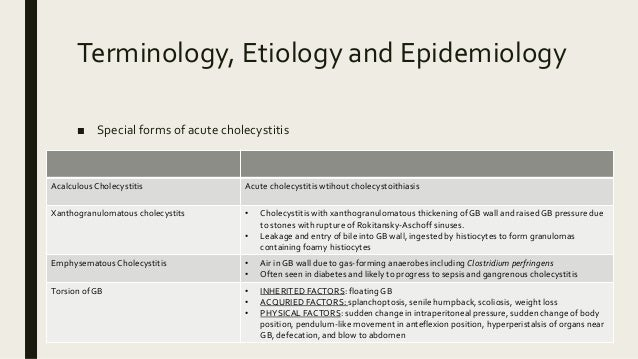 Terminology, Etiology and Epidemiology ■ Special forms of acute cholecystitis Acalculous Cholecystitis Acute cholecystitis...