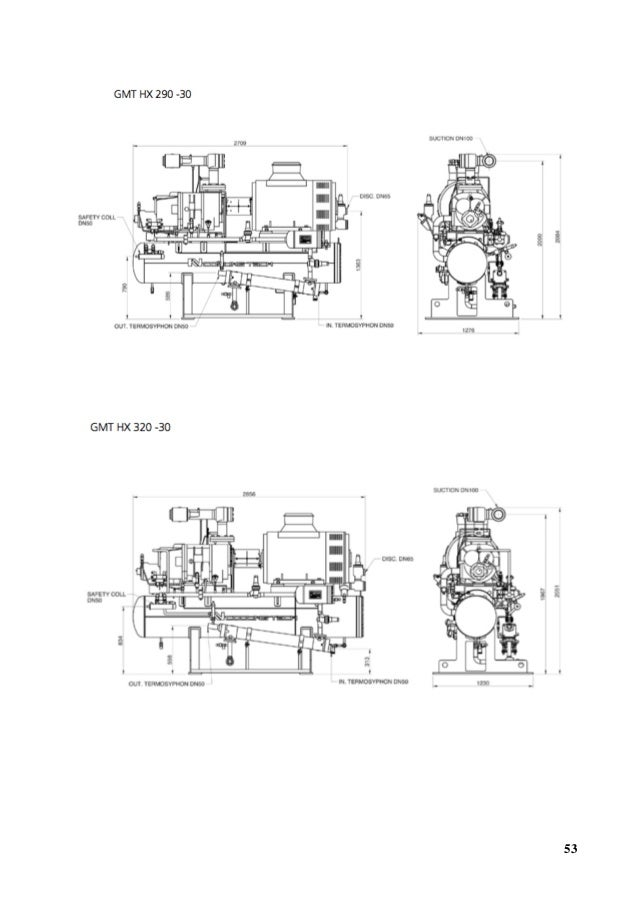 technical guide for screw compressor packages easy
