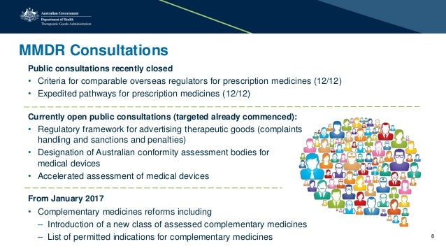 australian regulatory guidelines for prescription medicines